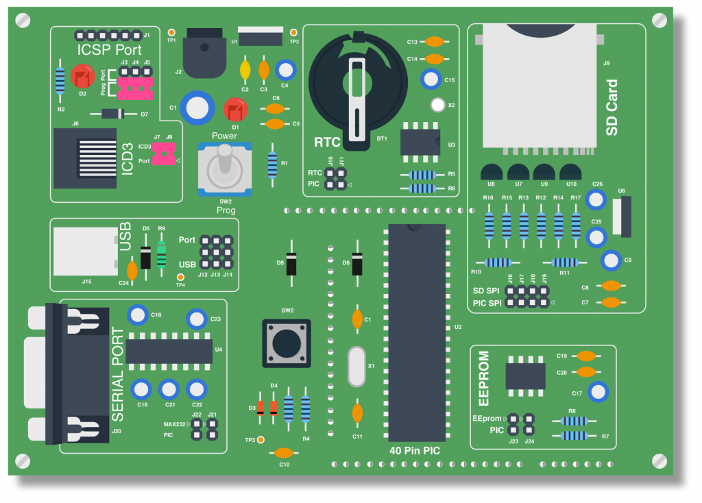 PIC Board - OpenLab