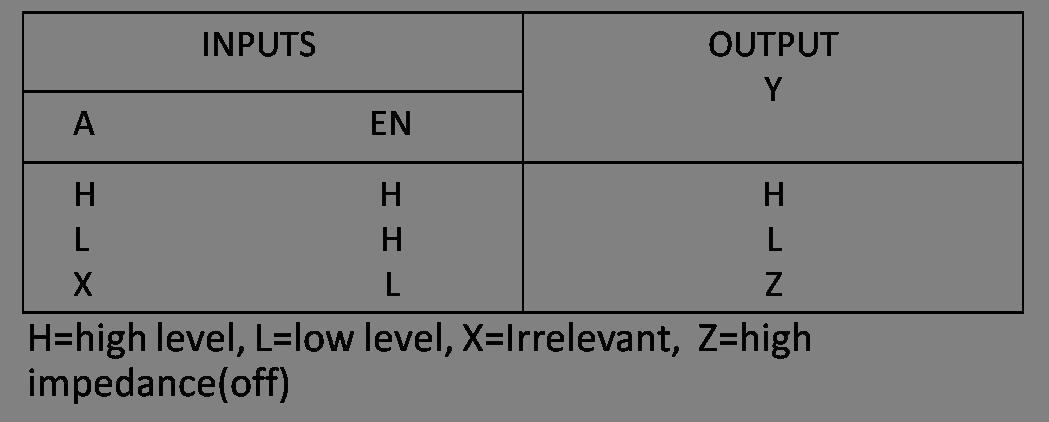 L293d-excitation-table
