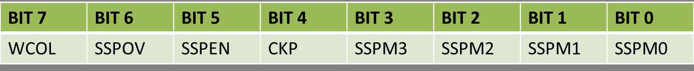 sspcon1-i2c-module