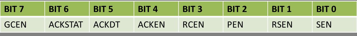 sspcon2-i2c-module