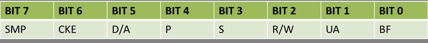 sspstat-i2c-module - I2C Module in PIC18F4550