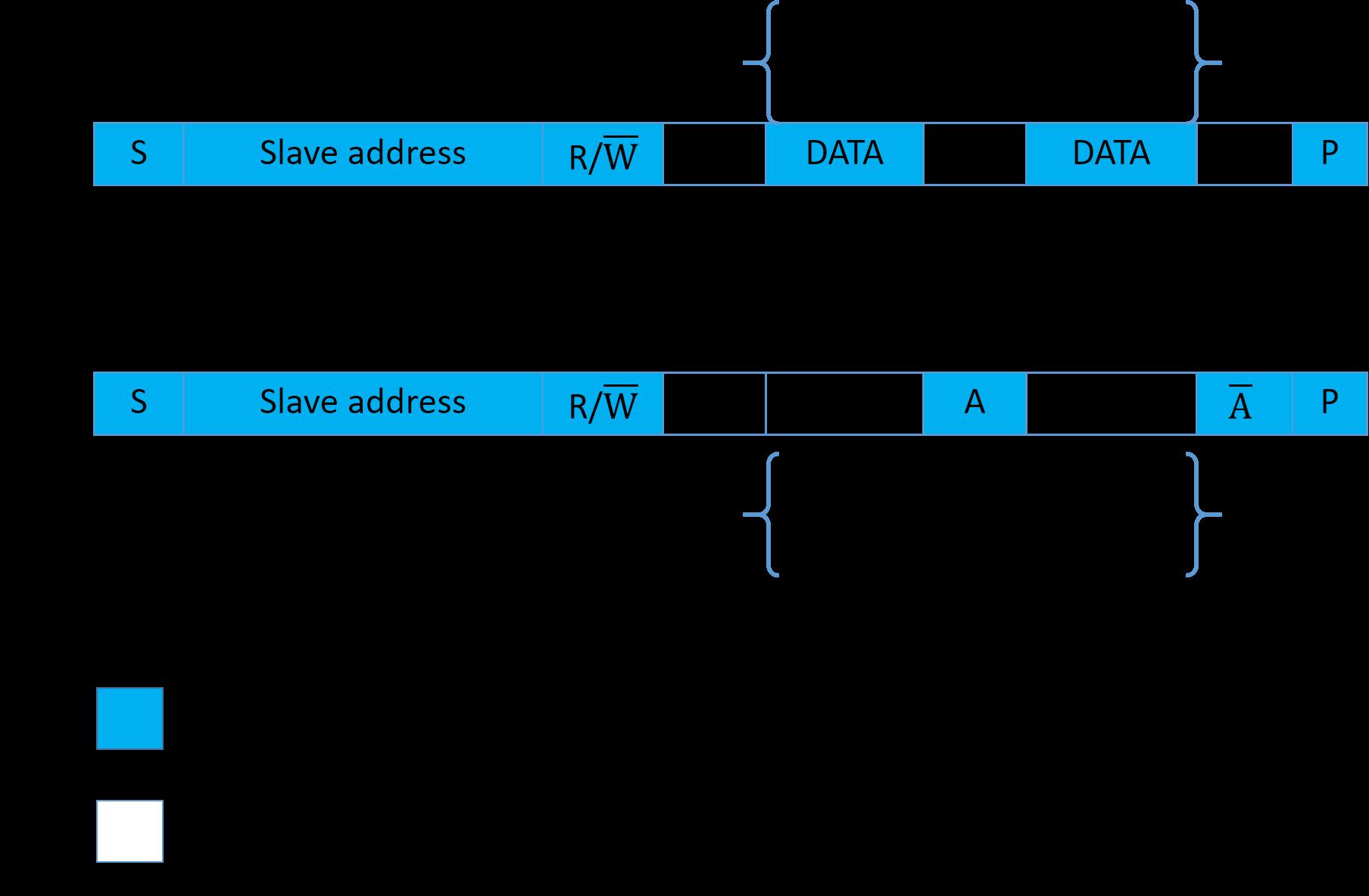 write-and-read-operation-i2c-module