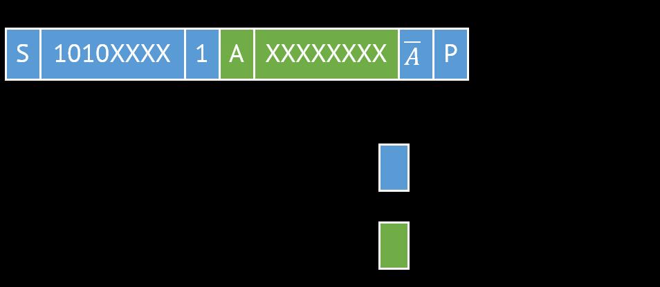 current-address-read-eeprom