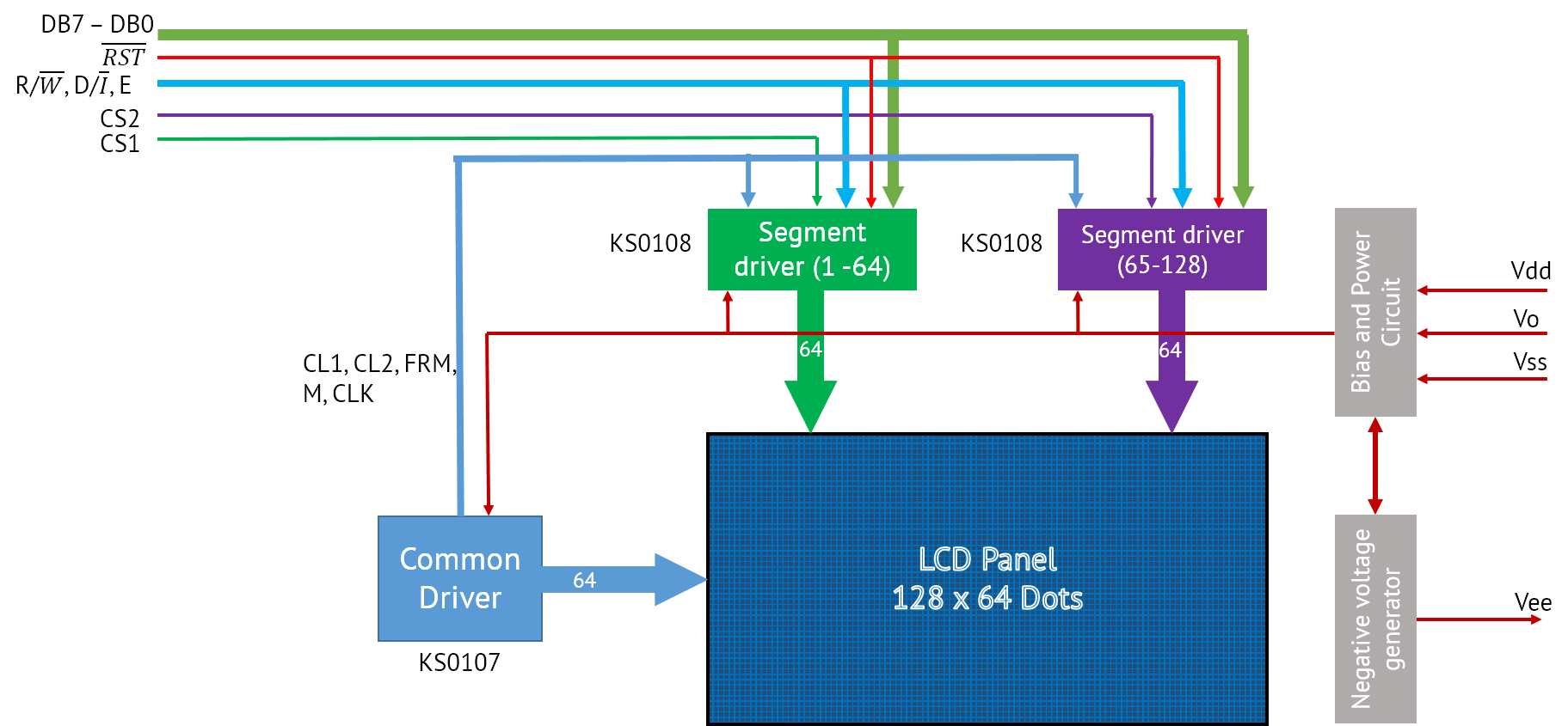 graphic-lcd-block-diagram
