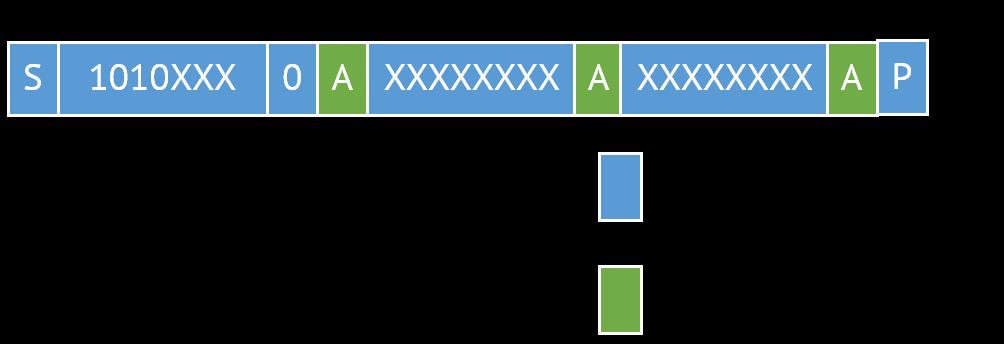 write-operation-single-byte-eeprom
