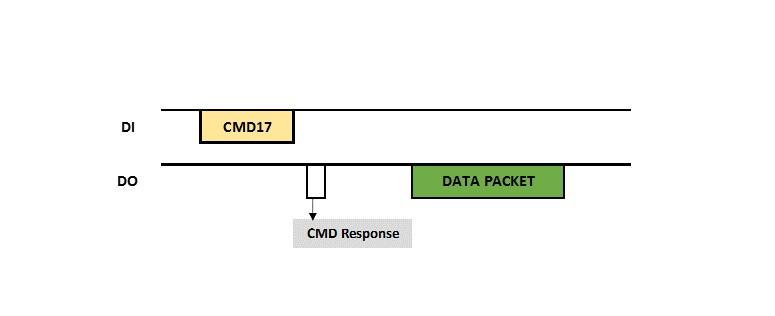 cmd17_color