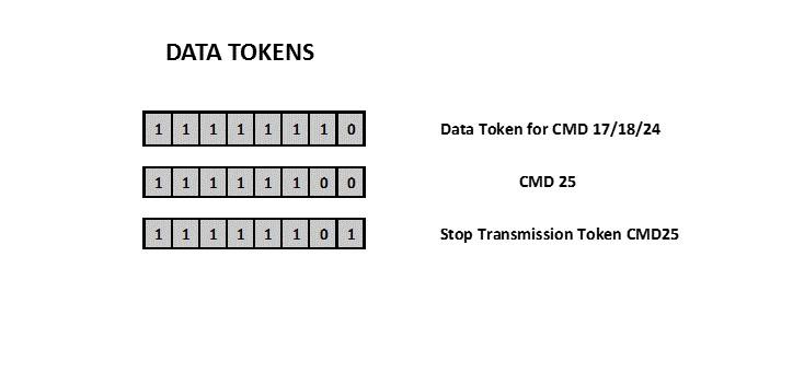 data_tok_clr