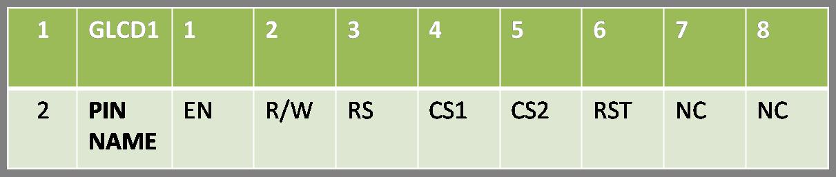 glcd-1