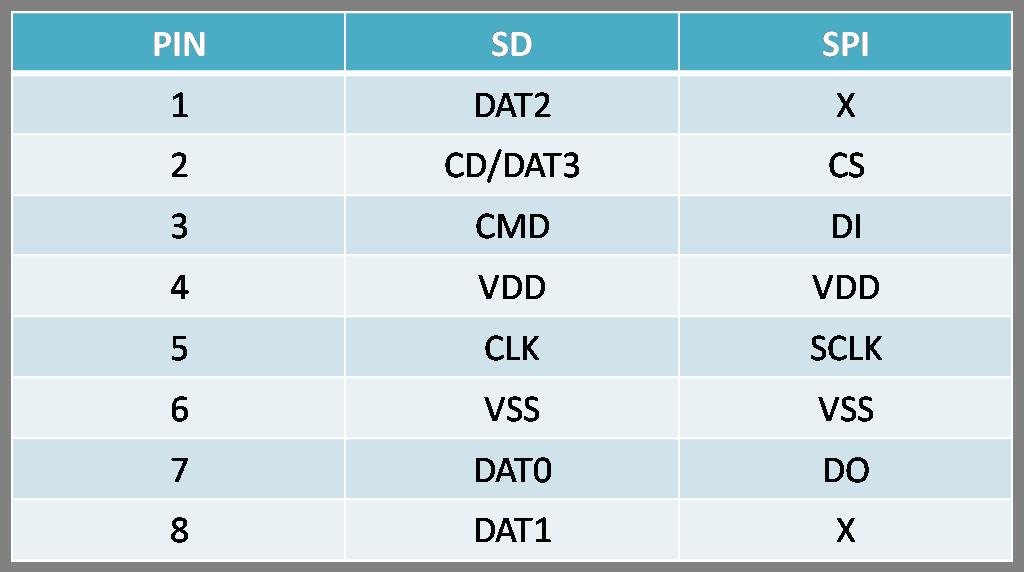 sd-card-2