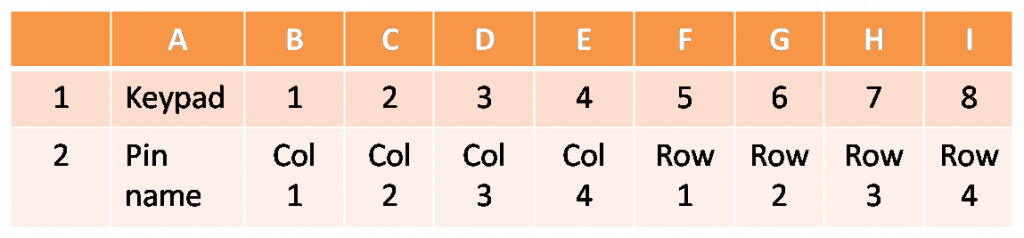 keypad-pin-arrangement