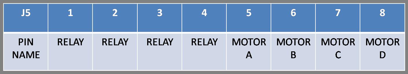 motor-relay-3