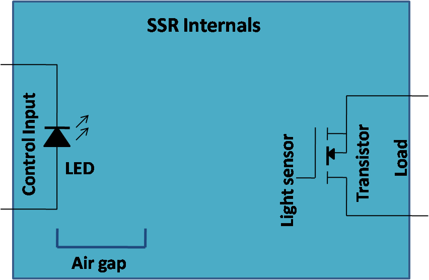 solid state relay internals