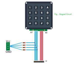 4x4 matrix keypad ARM LPC1768
