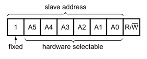 address_Interfacing of PCA9685 with PIC18F4550