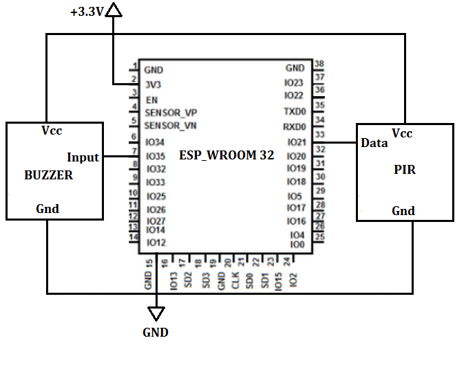 pir motion sensor and buzzer with esp32  openlabpro