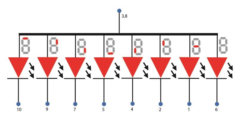 Common cathode - 7-segment display