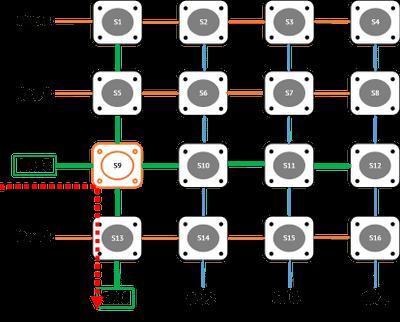 Matrix keypad - identifying the pressed key
