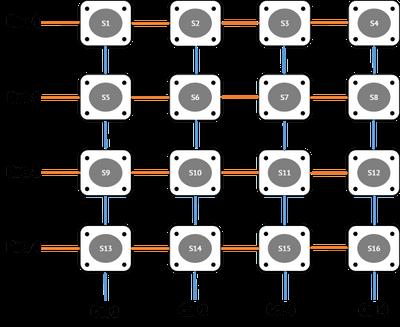 Matrix keypad interfacing - normal mode